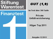 Stiftung Warentest Finanztest-Bewertung: 1,9